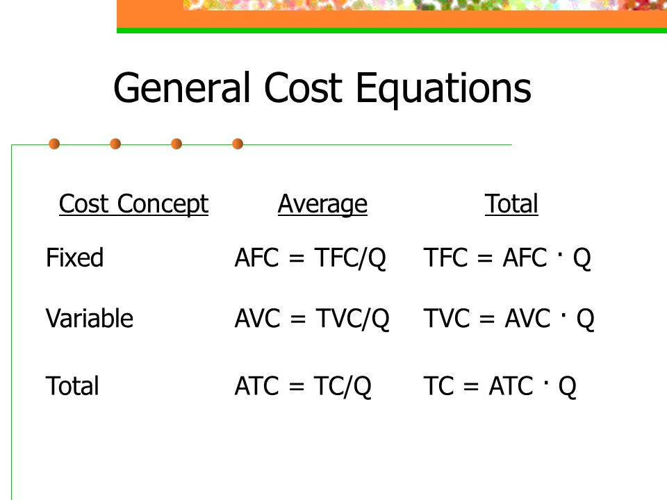 Unit 6. Analyses of SR Costs & Profits as Functions of Output Q ...