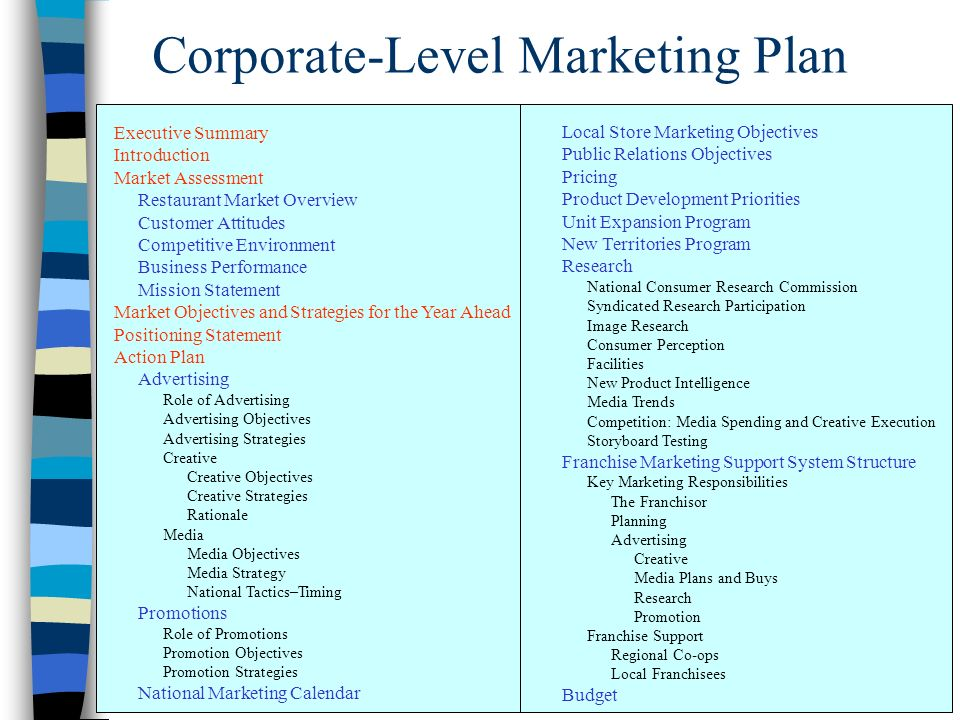 Competitive Analysis Business Plan Example