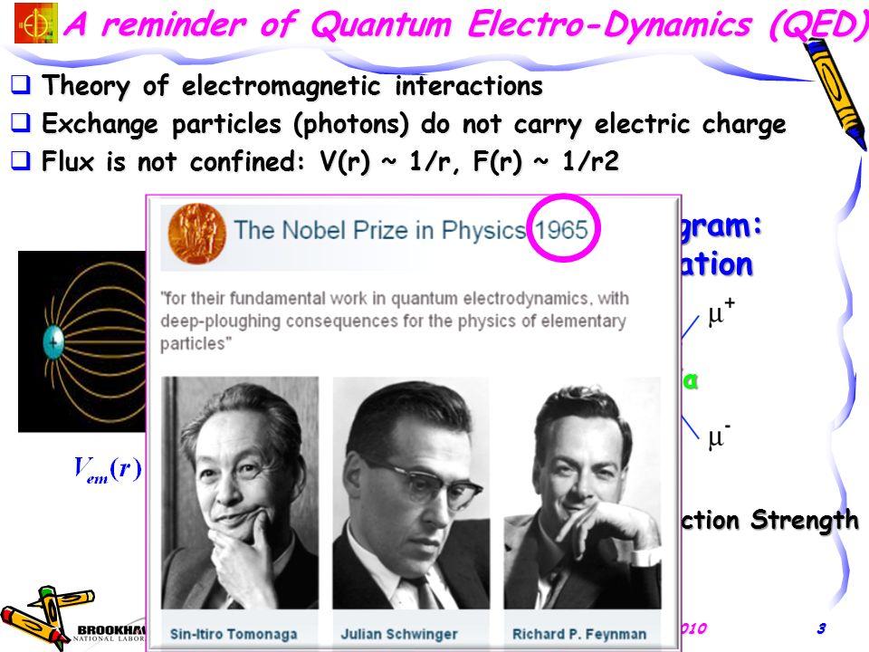 richard p feynman qed pdf