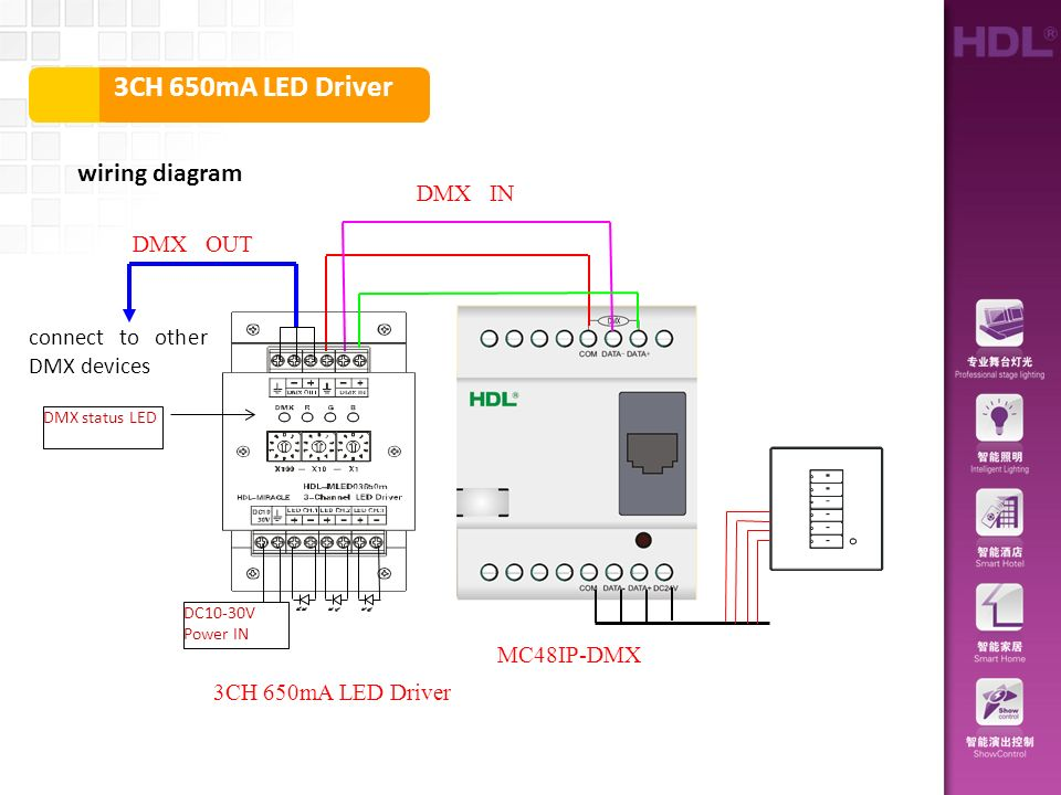 ch ma led driver wiring diagram mcip dmx ch ma led 1 3ch 650ma led driver wiring diagram mc48ip dmx 3ch 650ma led driver connect to other dmx devices dc10 30v power in dmx in dmx out dmx status led