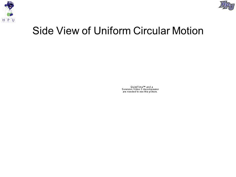 Uniform Circular Motion Side View of Uniform Circular Motion ...