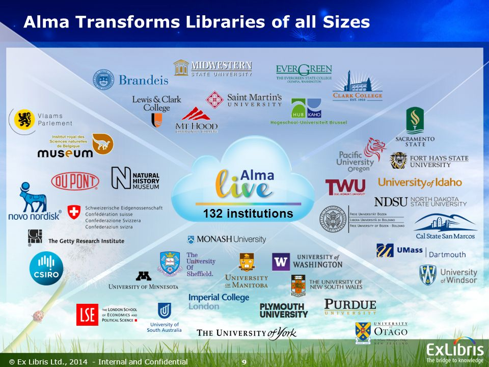 9  Ex Libris Ltd., Internal and Confidential Alma Transforms Libraries of all Sizes 132 institutions