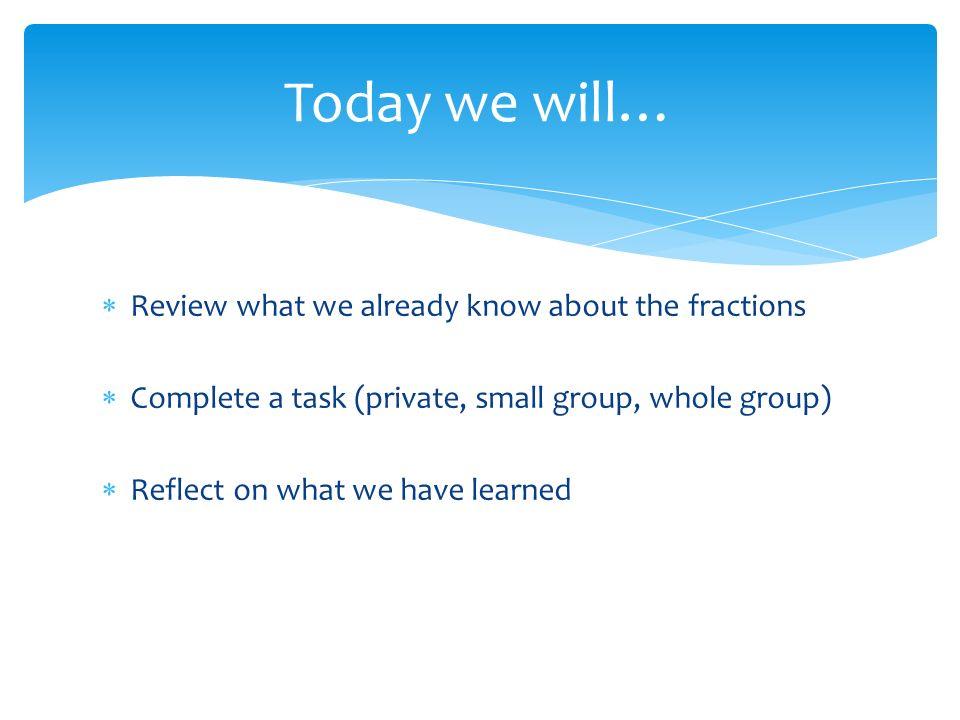 reflection on group presentation