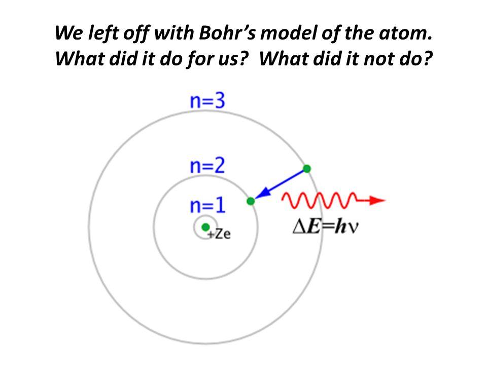 Quantum Mechanical Model of the Atom  Atomic Orbital