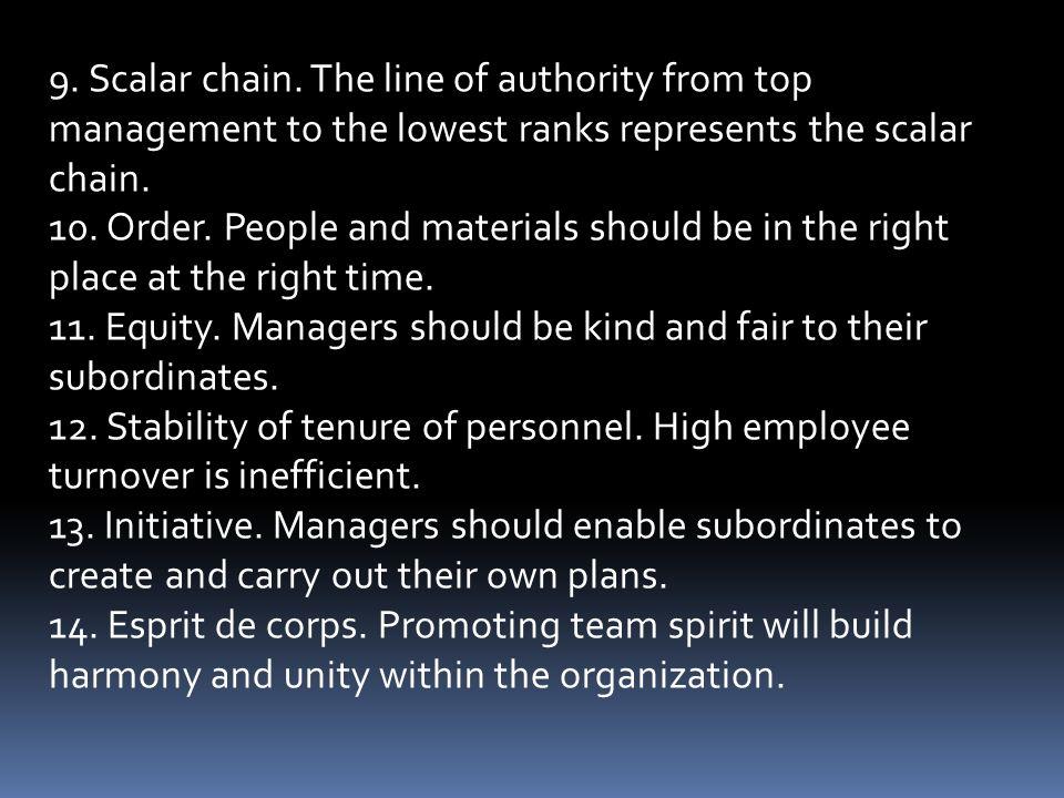 9. Scalar chain.
