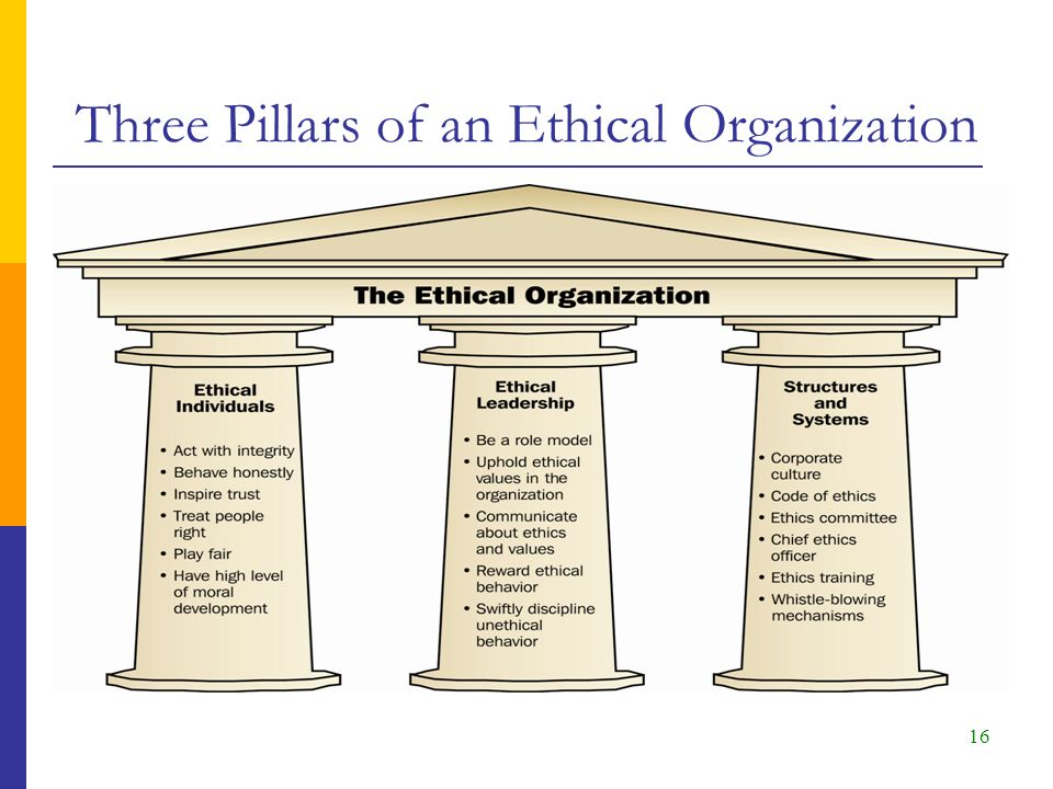 Three Pillars of an Ethical Organization 16