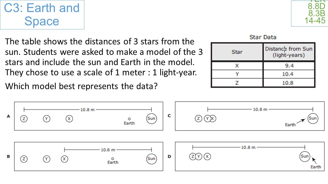 C3: Earth and Space TEK 8.8D 8.3B 14-45 The table shows the distances of 3 stars from the sun.