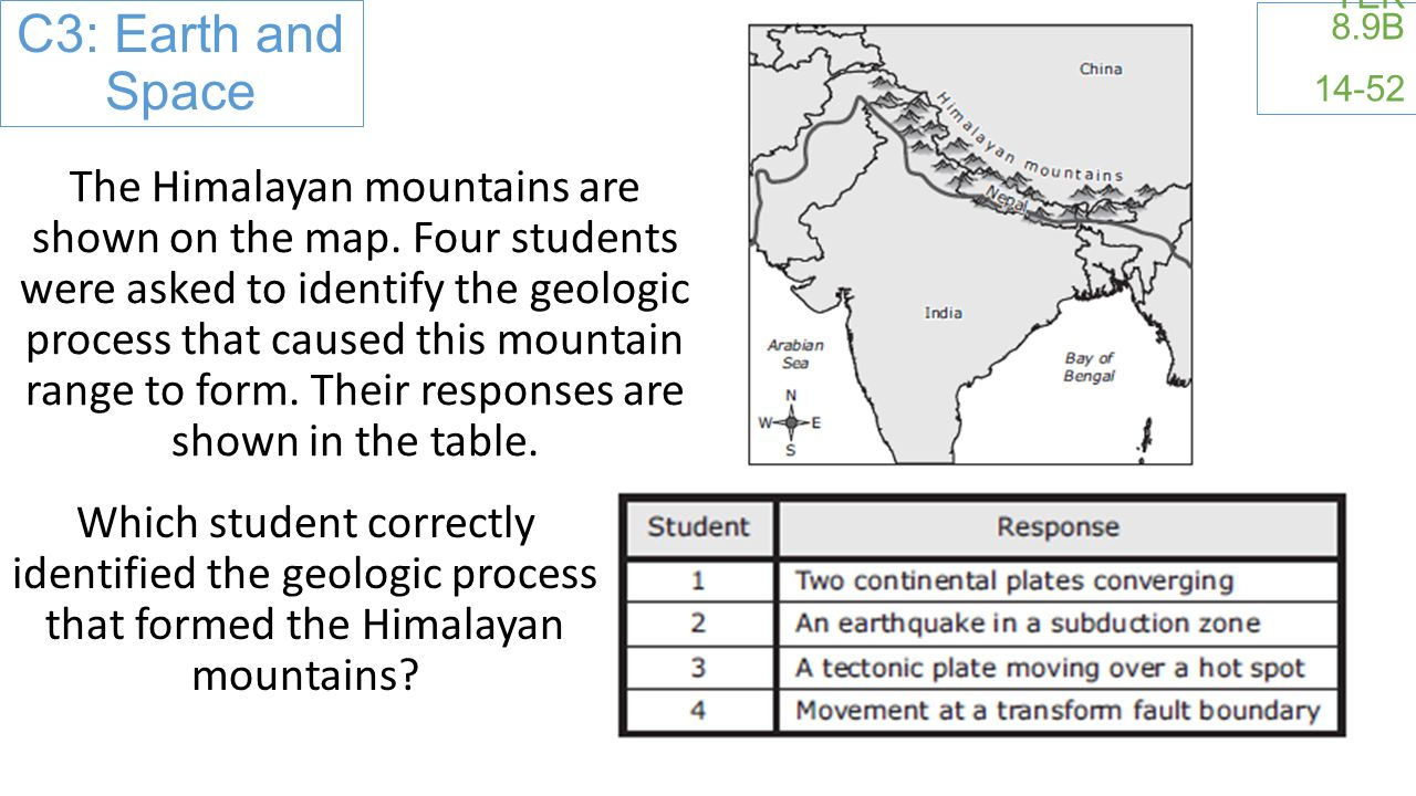 C3: Earth and Space TEK 8.9B 14-52 The Himalayan mountains are shown on the map.