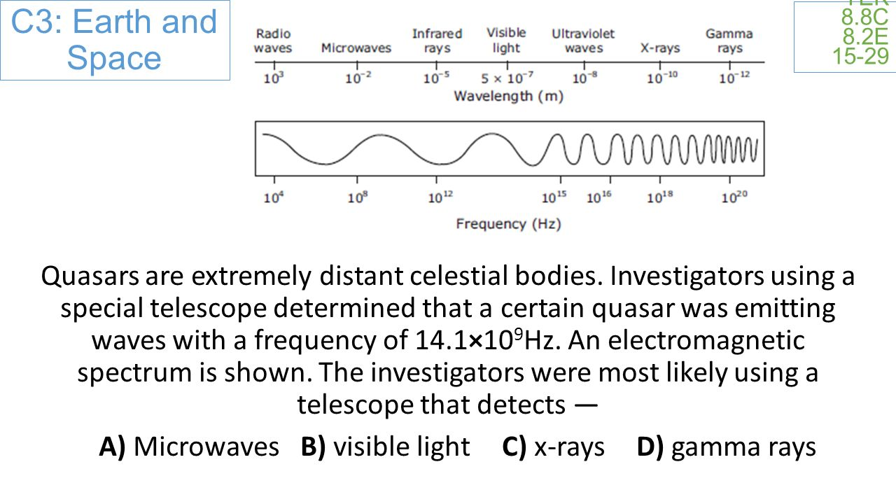 TEK 8.8C 8.2E 15-29 Quasars are extremely distant celestial bodies.