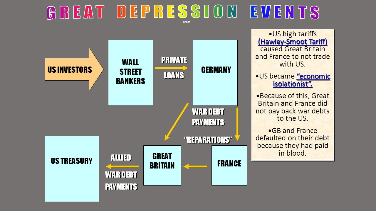 an analysis of the causes of depression