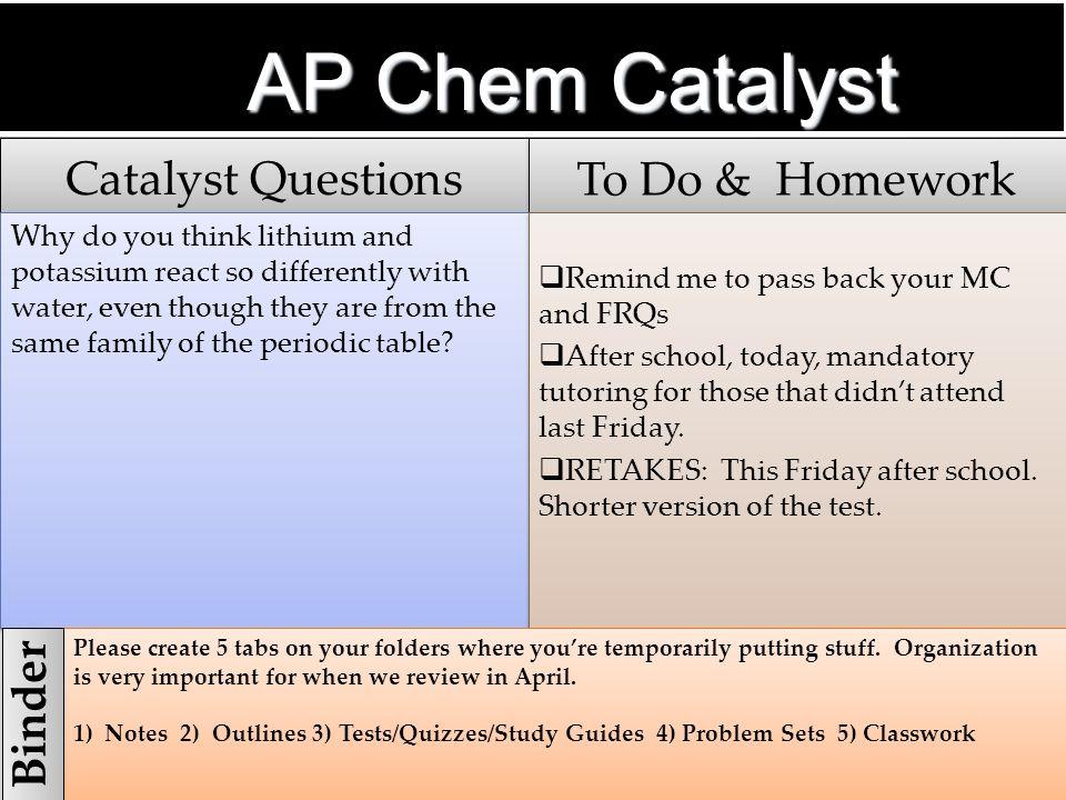 ap chem catalyst ap chem catalyst catalyst questions to do periodic table - Periodic Table Theme Ap