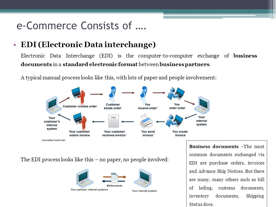 e commerce electronic data interchange and golden Effect purchases of this type is called a e commerce b enterprise e-mail d electronic data interchange a corporate website is an example of e-commerce.