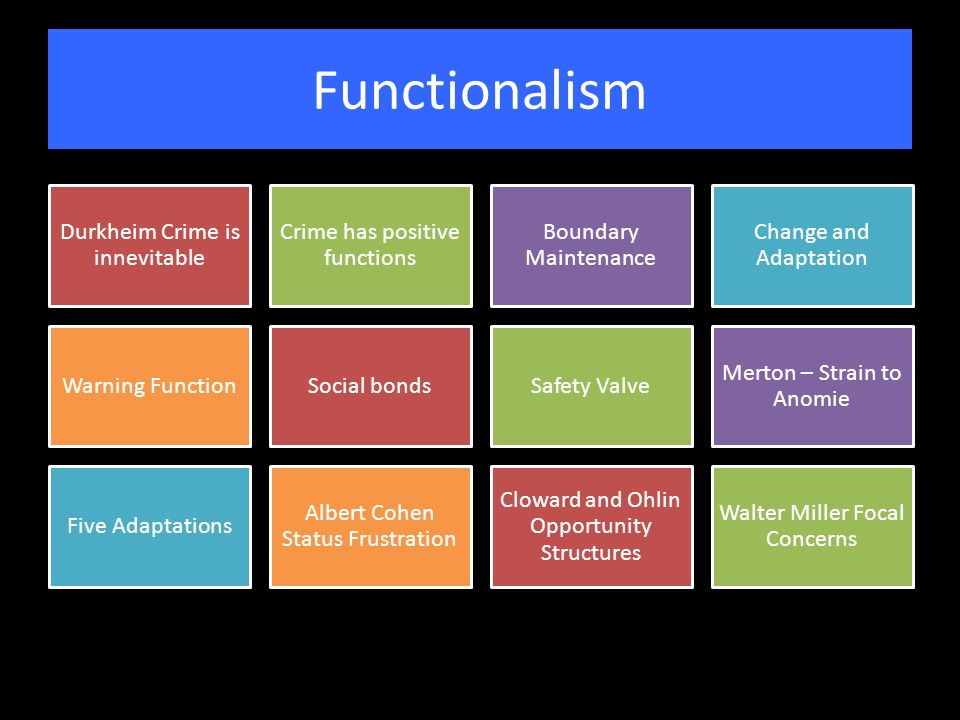 Cctv rational choice theory