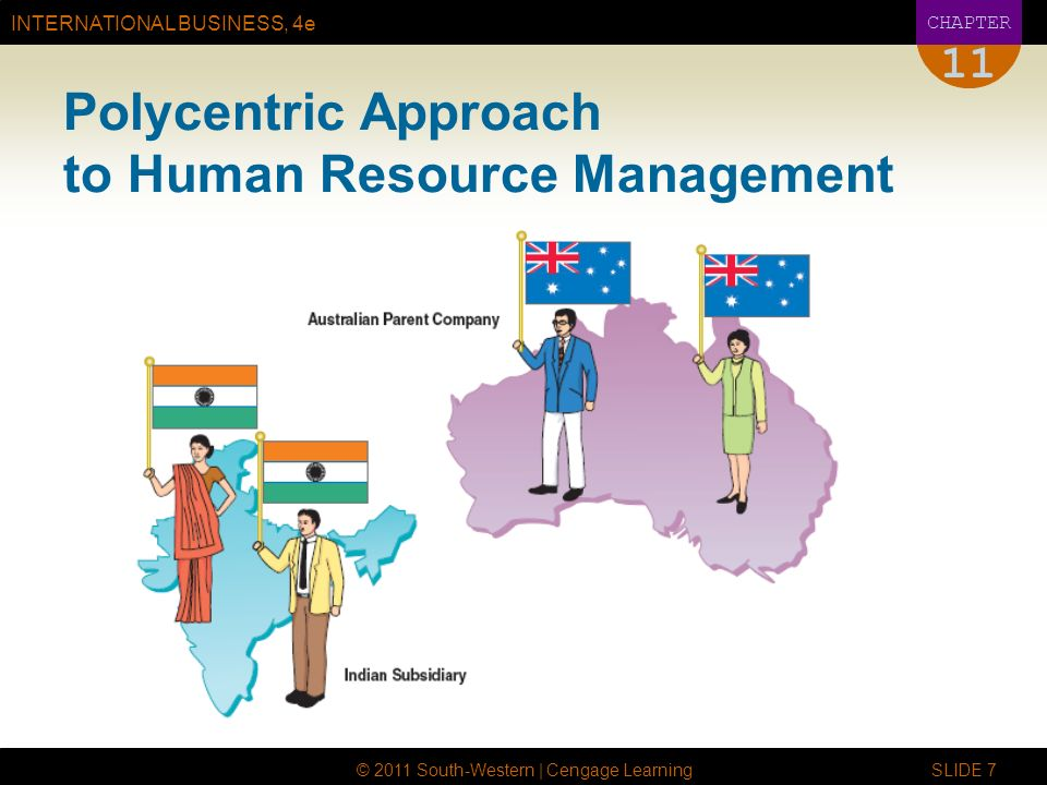four dimensions of human resource management Developing dimension-/ competency-based human resource systems dimensions vs activities results in human resource management.