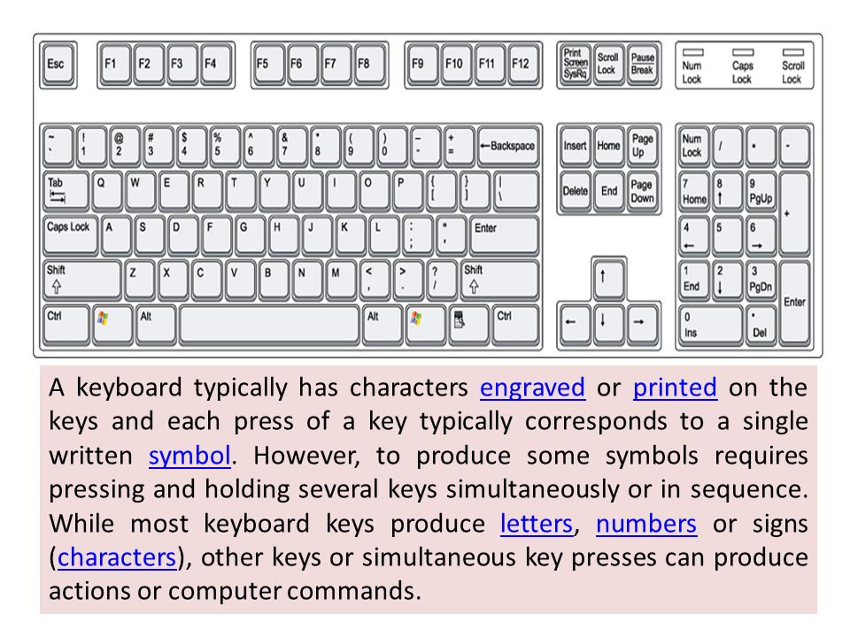7th Meeting Type And Click Keyboard Keyboard As A Medium Of
