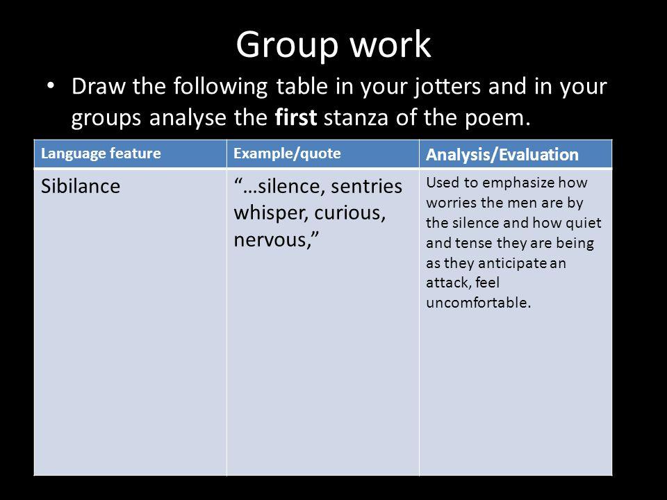 analysis of group work essay