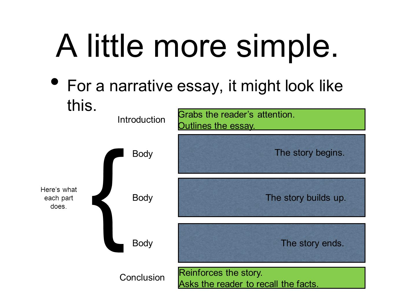 Narrative Essay Narrative Essays Written By Students  Cover  Narrative Essay Thesis How To Create A Thesis Statement It S Totally Simple  Fancy For A