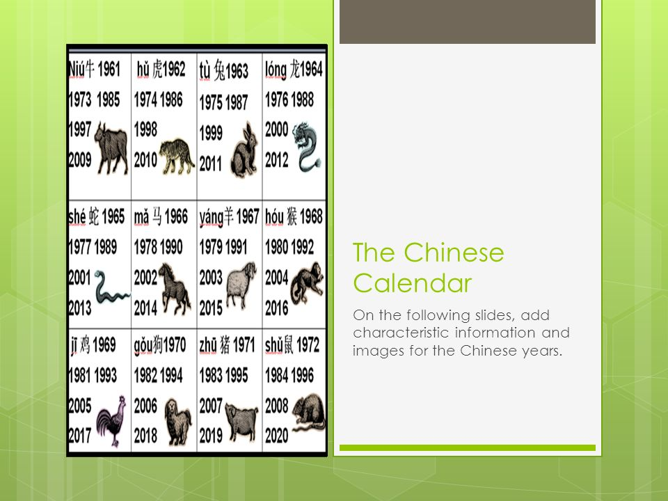 3 the chinese calendar on the following slides add characteristic information and images for the chinese years - Chinese New Year 1979