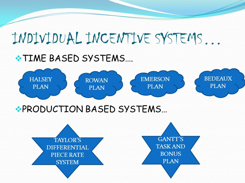 INDIVIDUAL INCENTIVE SYSTEMS…  TIME BASED SYSTEMS….