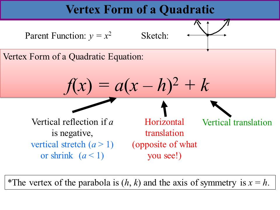 5.3 Transformations of Parabolas Goal : Write a quadratic in ...
