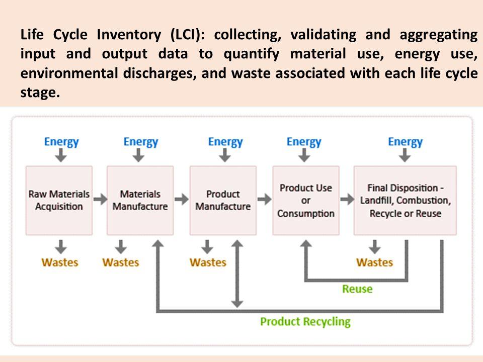 Lci life cycle inventory
