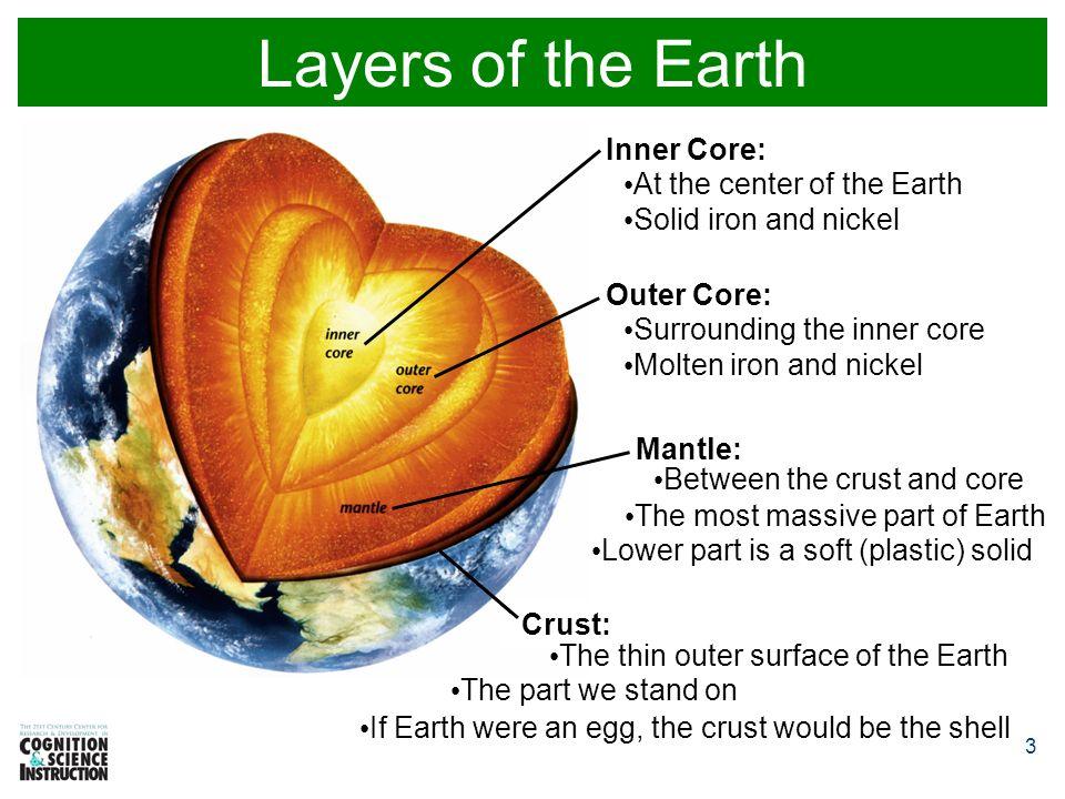 「earth molten iron」的圖片搜尋結果
