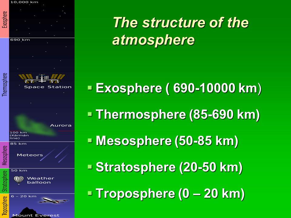  Exosphere ( 690-10000 km)  Thermosphere (85-690 km)  Mesosphere (50-85 km)  Stratosphere (20-50 km)  Troposphere (0 – 20 km) The structure of the atmosphere