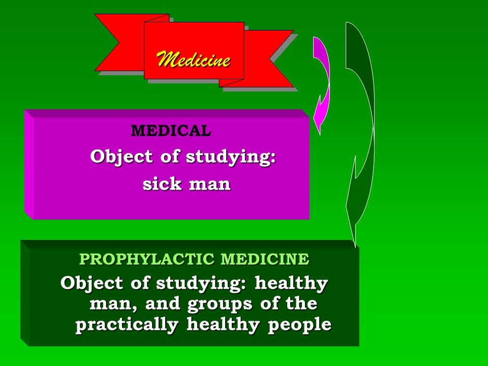 PROPHYLACTIC MEDICINE Object of studying: healthy man, and groups of the practically healthy people MEDICAL Object of studying: sick man sick man MedicineMedicine