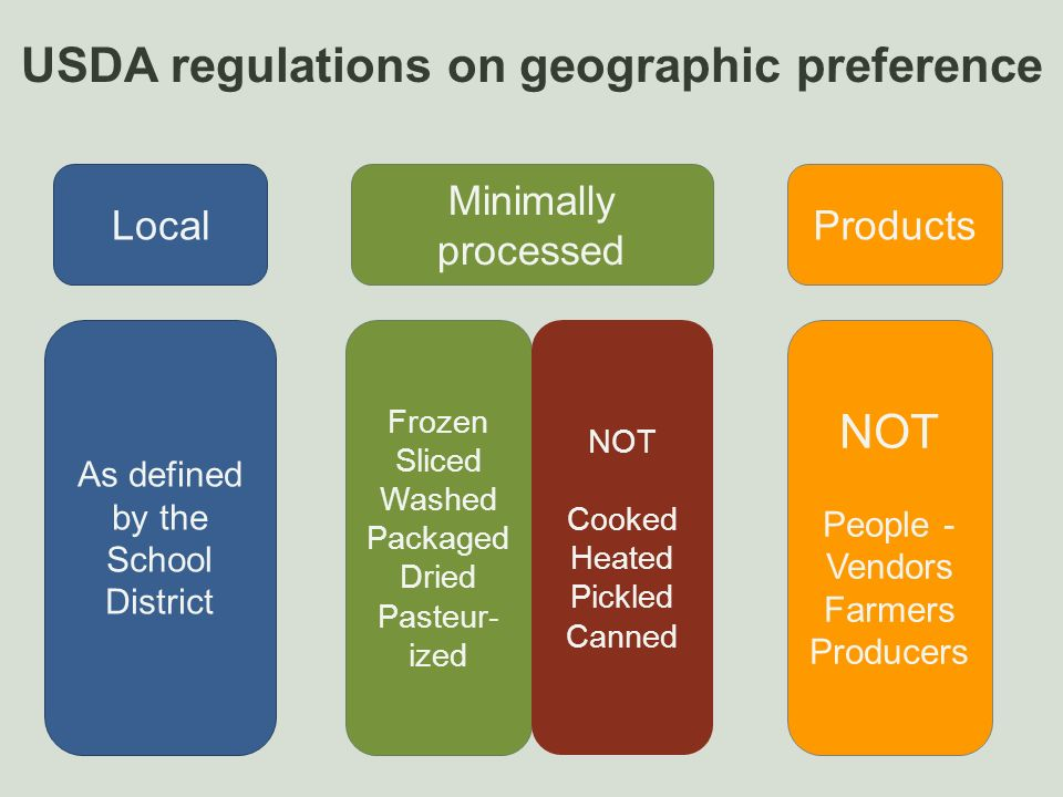 Geographic Preference Definition  Geographic Preference