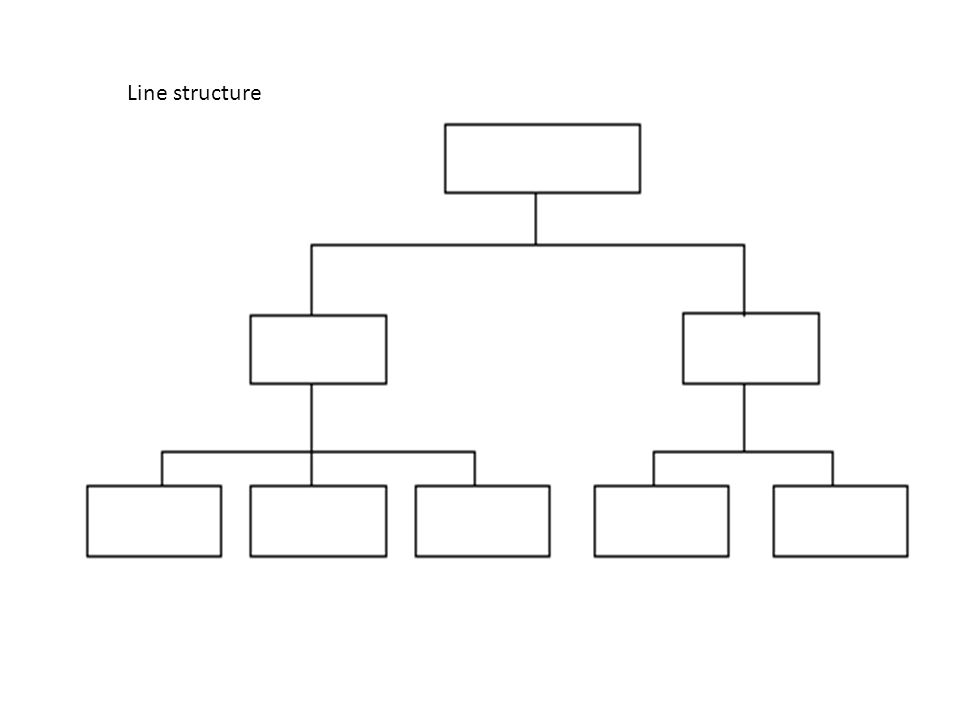realization. Line structure