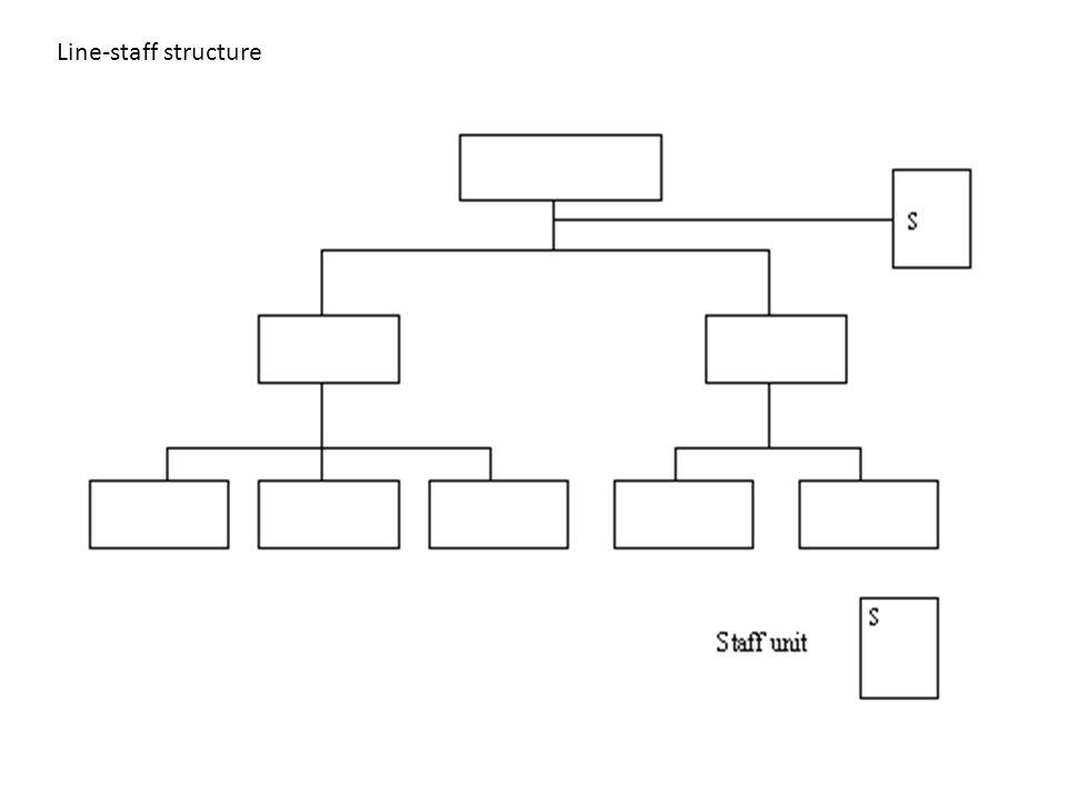 Line-staff structure