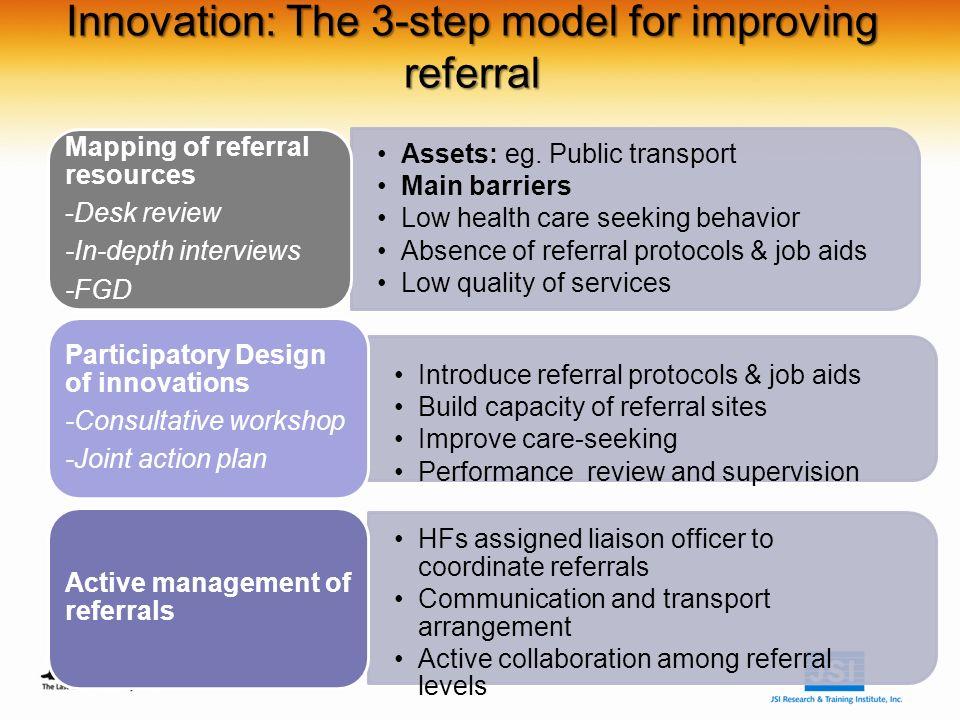3 step model