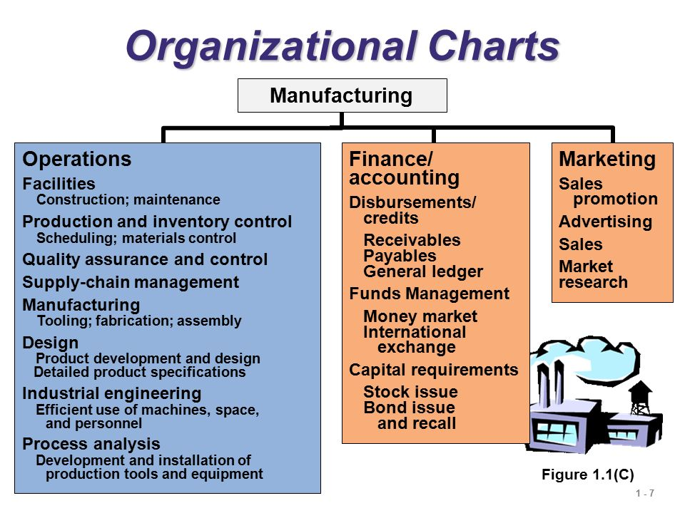 key areas of operations management according to heizer and render includes Principles of operations management offers jay h heizer, barry render his teaching has been concentrated in the areas of information systems, operations.