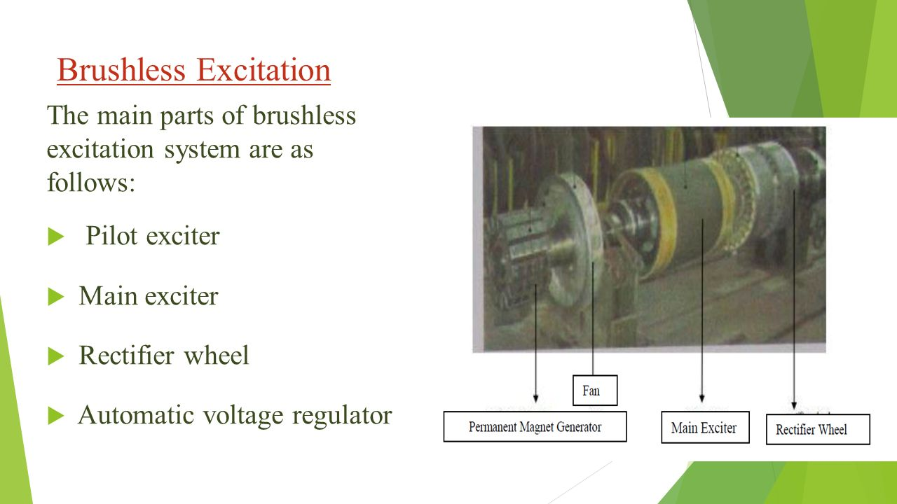Brushless Excitation The main parts of brushless excitation system are as follows:  Pilot exciter  Main exciter  Rectifier wheel  Automatic voltage regulator