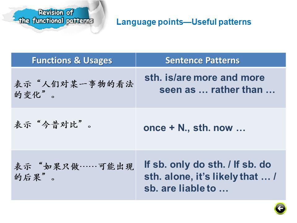 Functions & Usages Functions & Usages Sentence Patterns Sentence Patterns 表示 人们对某一事物的看法 的变化 。 表示 今昔对比 。 表示 如果只做……可能出现 的后果 。 sth.