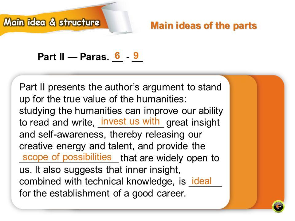 Part II — Paras.