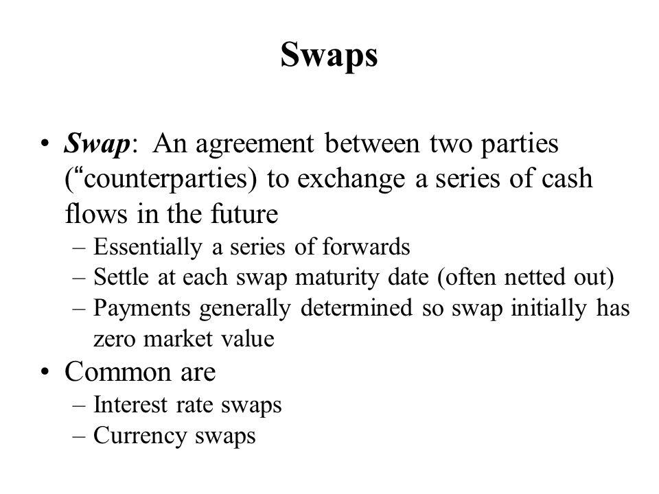 Swap Contracts Swaps Swap An agreement between two parties – Agreements Between Two Parties