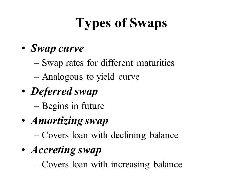 Swap Contracts Swaps Swap An agreement between two parties – Cash Loan Agreement