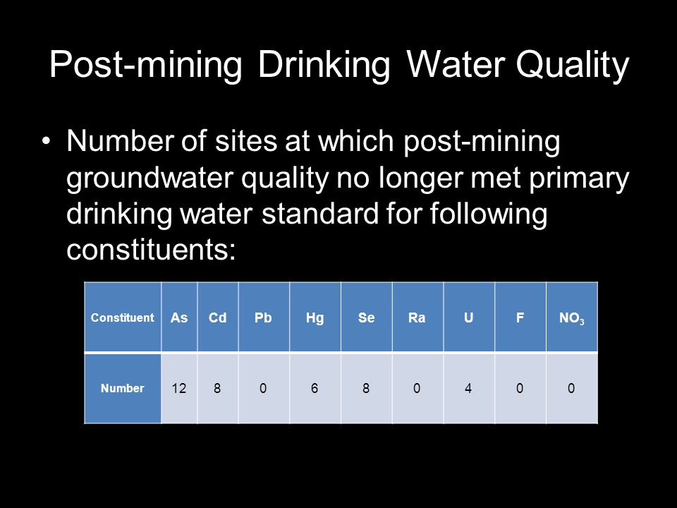 Post-mining Drinking Water Quality Number of sites at which post-mining groundwater quality no longer met primary drinking water standard for following constituents: Constituent AsCdPbHgSeRaUFNO 3 Number