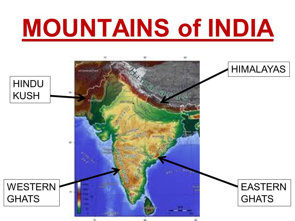 Lesson 1 geography india indian sub continent also called 3 mountains of india hindu kush western ghats eastern ghats himalayas gumiabroncs Image collections