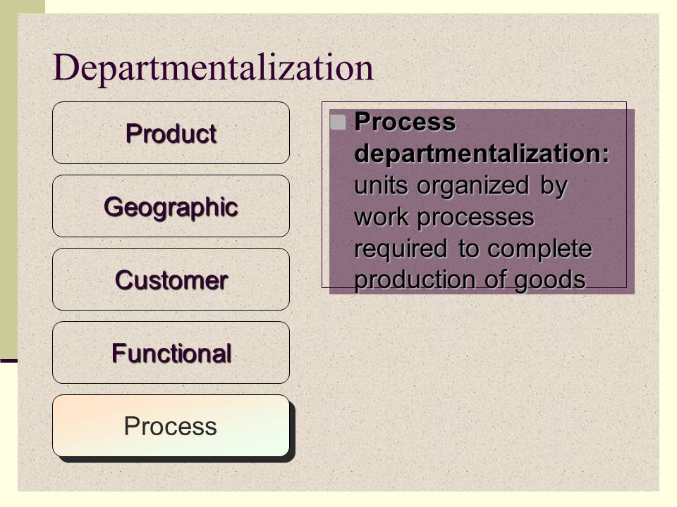 Functional departmentalization: work units organized according to business functions such as finance, marketing, human resources, and production Functional departmentalization: work units organized according to business functions such as finance, marketing, human resources, and productionProduct Departmentalization Geographic Customer Functional