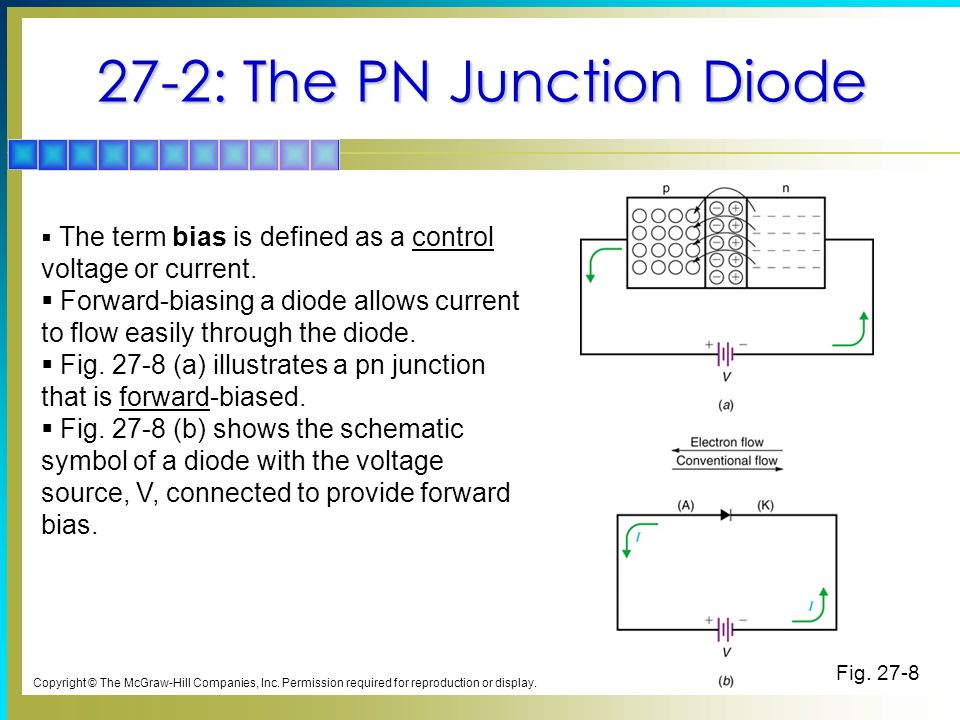27-2: The PN Junction Diode Copyright © The McGraw-Hill Companies, Inc.