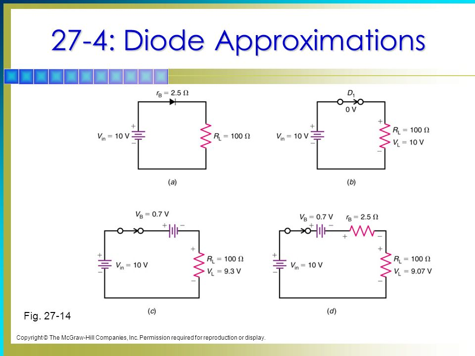 27-4: Diode Approximations Copyright © The McGraw-Hill Companies, Inc.