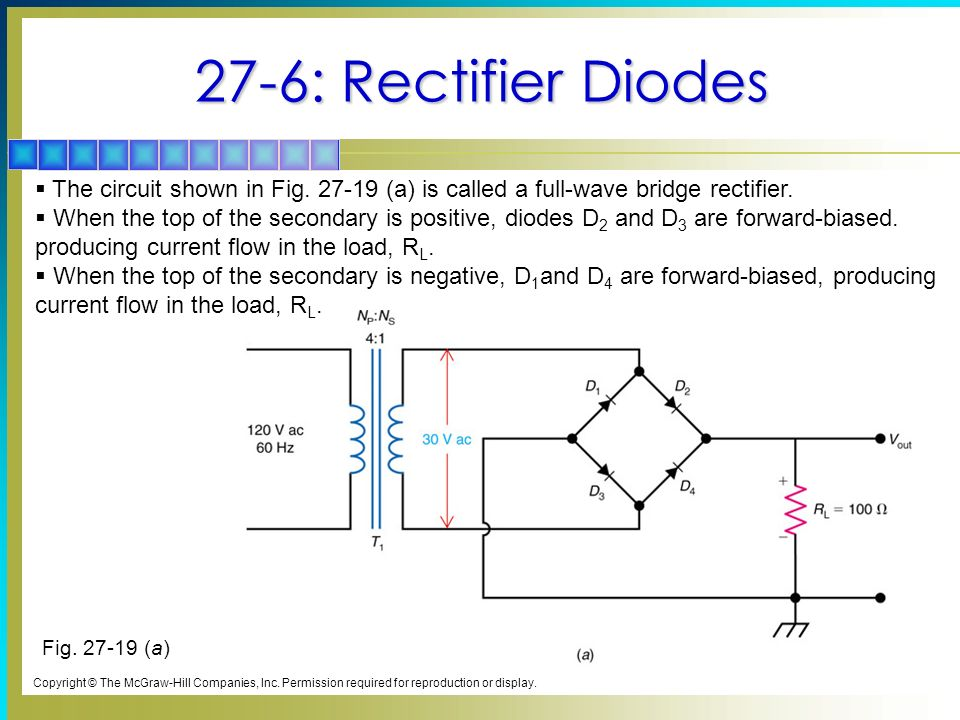 27-6: Rectifier Diodes Fig (a) Copyright © The McGraw-Hill Companies, Inc.