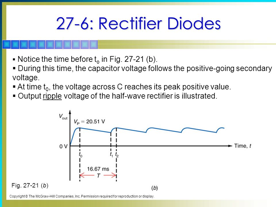 27-6: Rectifier Diodes Fig (b) Copyright © The McGraw-Hill Companies, Inc.