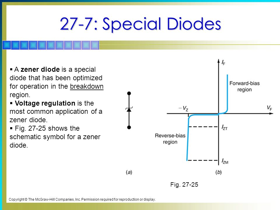 27-7: Special Diodes Fig Copyright © The McGraw-Hill Companies, Inc.