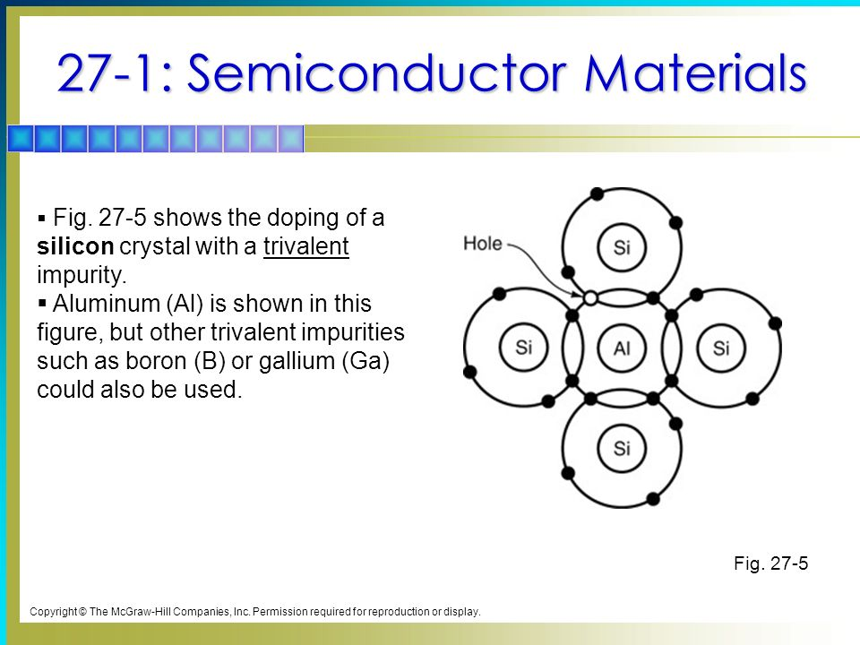 27-1: Semiconductor Materials Copyright © The McGraw-Hill Companies, Inc.
