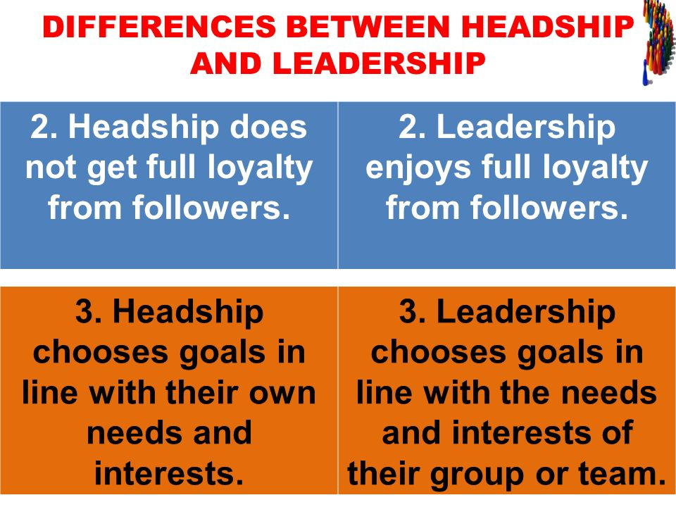 DIFFERENCES BETWEEN HEADSHIP AND LEADERSHIP 2. Headship does not get full loyalty from followers. 2. Leadership enjoys full loyalty from followers. 3.