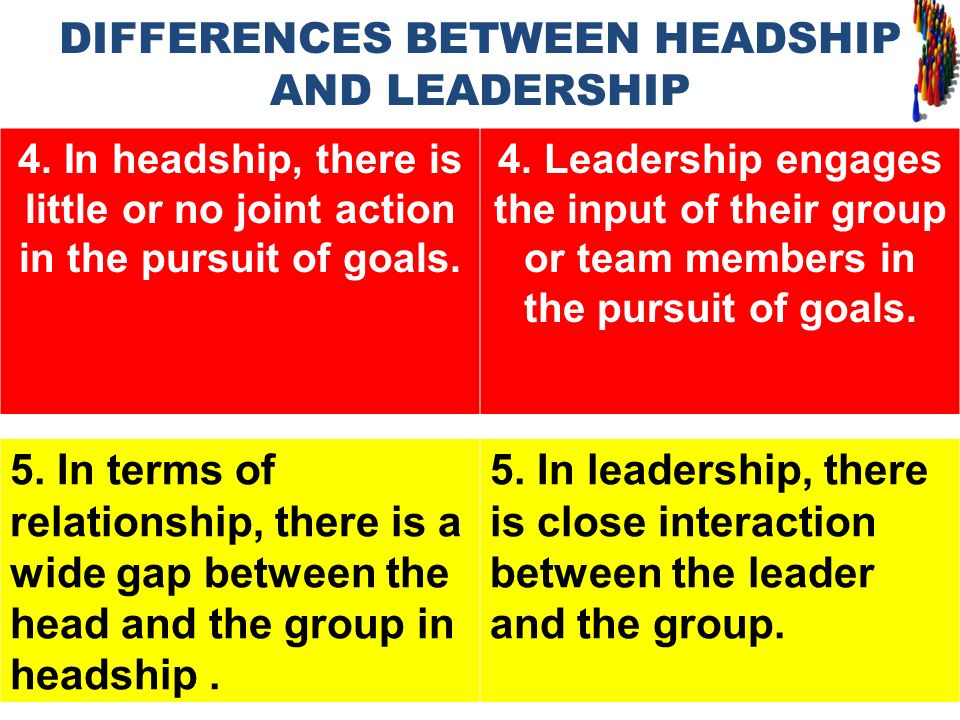 DIFFERENCES BETWEEN HEADSHIP AND LEADERSHIP 4. In headship, there is little or no joint action in the pursuit of goals. 4. Leadership engages the inpu