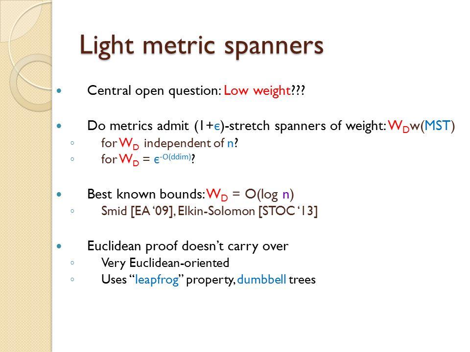 weight in metrics